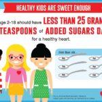 Sugar+Statement+-+Infographic+-+08.16.16